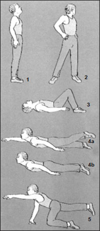 exercise positions